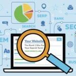 Estrategia conjunta de Marketing: ventajas del GMB, SEM y SEO